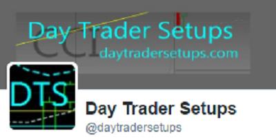 Follow DayTraderSetups on Twitter