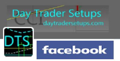 Like DayTraderSetups on Facebook