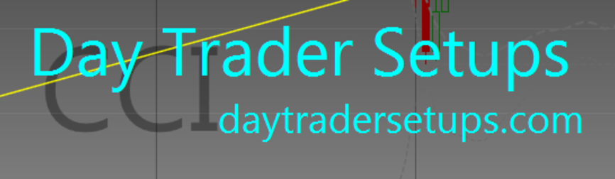 daytradingsetups.com Learn to Day Trade